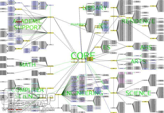 مبرمج مواقع انترنت - معلم حاسب الى -  فنى حاسب الي - مدخل بيانات (خبرة