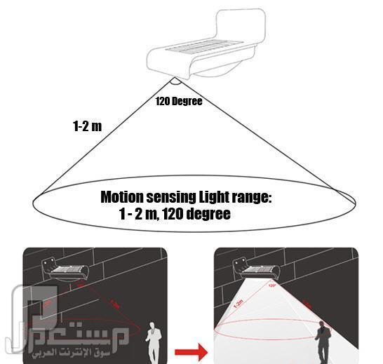 كشاف يعمل بالطاقة الشمسية 16 Led للممرات والجدران والغرف كشاف يعمل بالطاقة الشمسية به  16  LED السعر 125 ريال