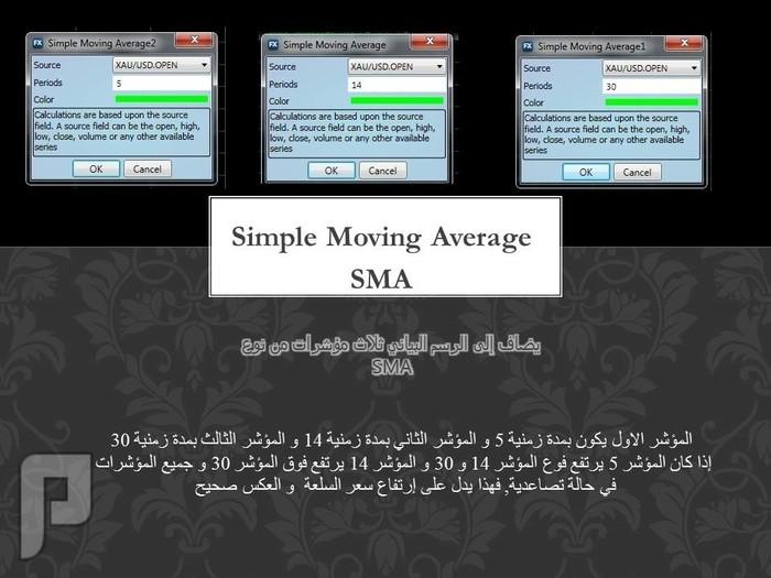 التداول عن طريق الرسم البياني و مؤشر SMA