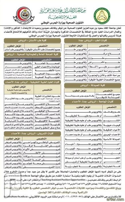 توفر وظائف معيدين ومعيدات بجامعة الملك سعود للعلوم الصحية1436 تفاصيل الوظائف