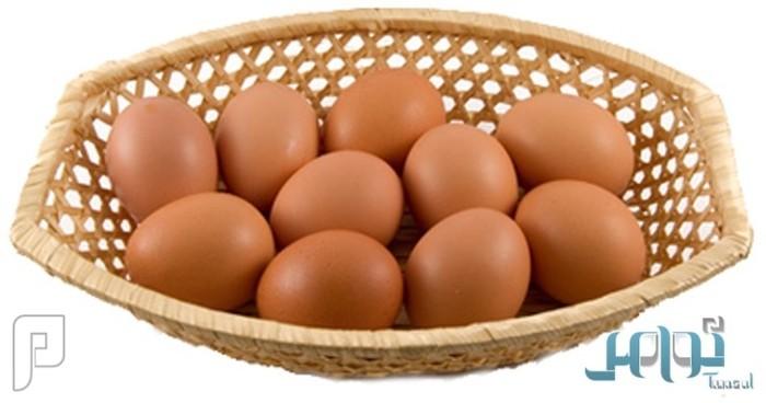 دراسة: بيض الدجاج يقي الرجال من السكري