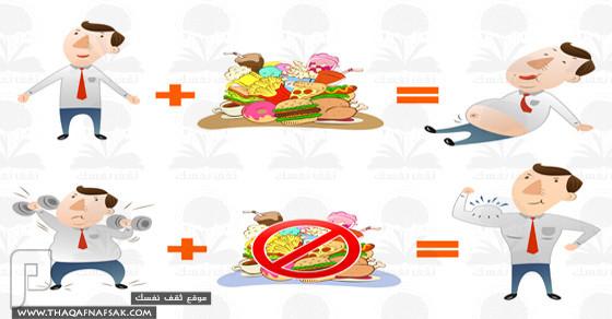 رجيم التخلص من السموم بالجسم وخفض الوزن 3 كيلو