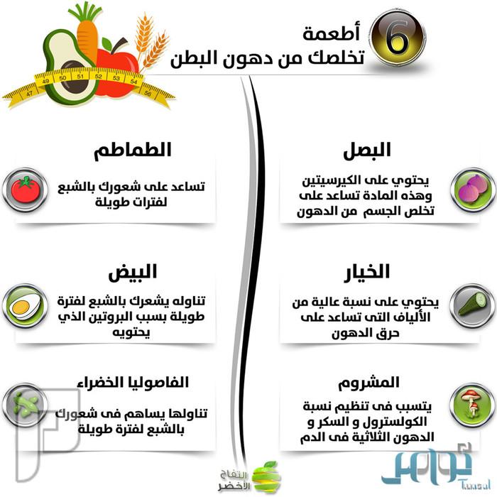 أهم 6 أطعمة للتخلص من دهون البطن