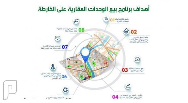 «البيع على الخريطة» تناقش تسويق عقارات بالخارج
