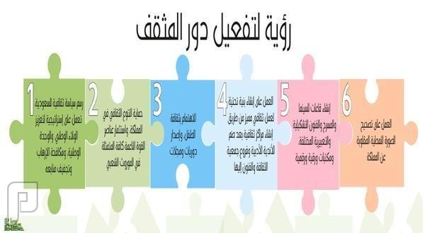 هيمنة «التسليع والاستهلاك»