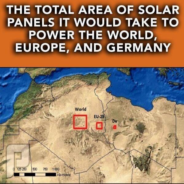 الكهرباء مجاناً ؟؟؟ المربع الاحمر الكبير هو المساحه المطلوبة للعالم اجمع من اللوائح الشمسيه