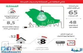 المملكة تدعو المستثمرين الأجانب لإنشاء محطتين للطاقة الشمسية