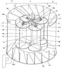 طاقة الرياح المولدات الدائريه تستقبل الهواء من جميع الجهات