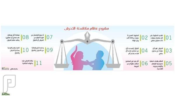 عقوبة التلفظ بالعبارات الجنسية