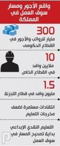 رواتب السعوديين تستحوذ على 45% من الإنفاق الحكومي