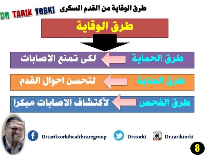 طرق الوقاية من القدم السكرى   دكتور طارق تركى