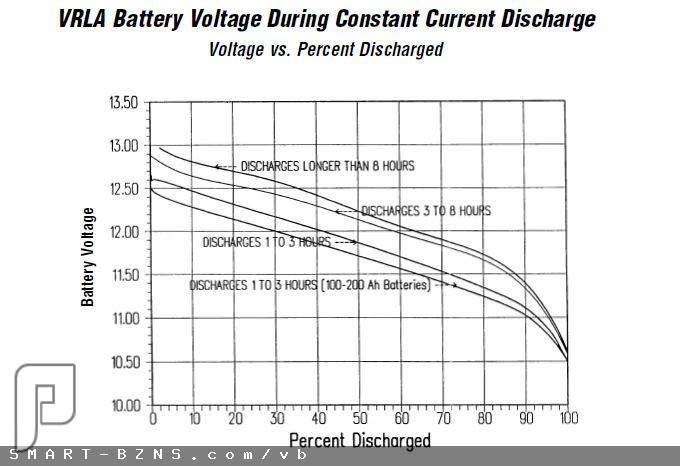 منظم لكهرباء السيارة (وزيادة العزم, والتكييف, وصرفية البنزين) 320ريال أداء الجهاز.