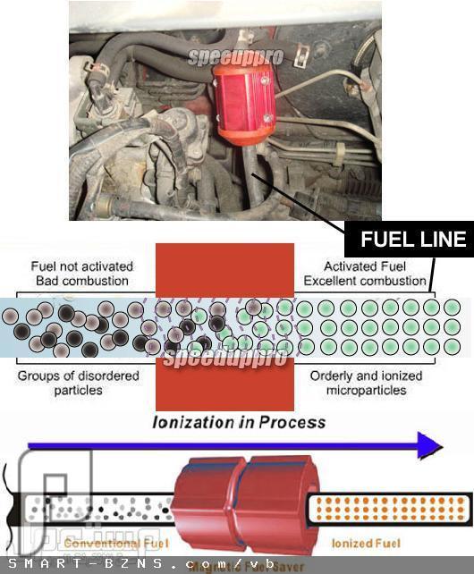 لجميع السيارات قطعة مغناطيسية توفير الوقود حتى 30% 195ريال
