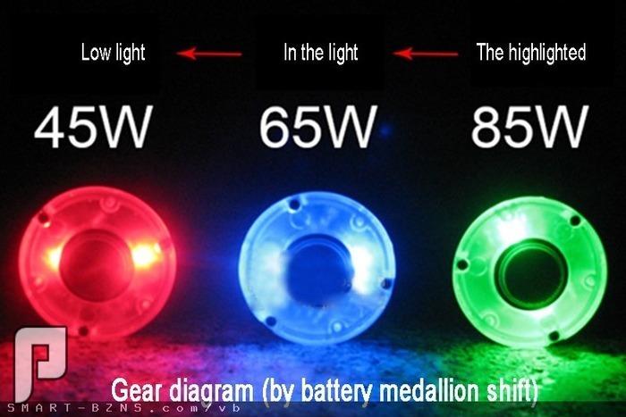 الكشاف اليدوي الخارق زنون HID بقوة 8900 لومن الأقوى من فينيكس 1170ريال نظام اختيار قوة الإضاءة بـ 3 درجات بضغطة زر