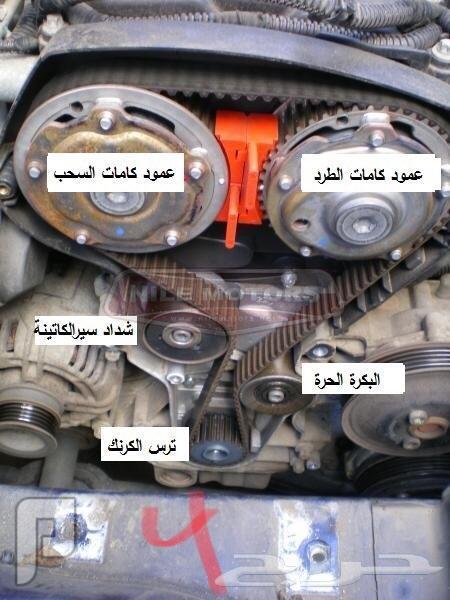 طريقة عمل صيانة كامل للسياره باذن الله