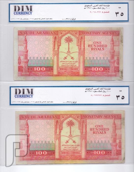 100 سعود تقسيمات -حالات -مقيم من DIM-PMG