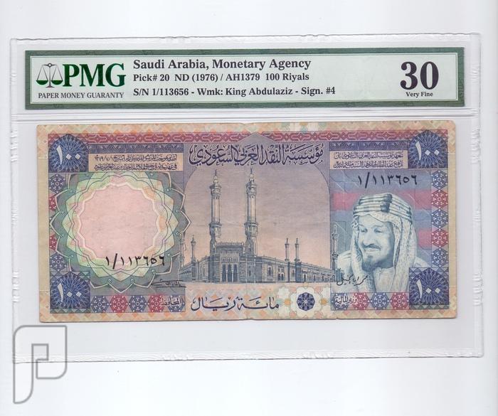 100 خالد تقسيمات -مقيم