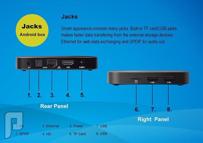 TX3 أفضل رسيفر للافلام والقنوات القنوات المشفرة IPTV 4K ب190 ريال TV BOX
