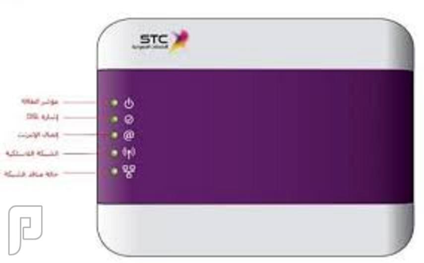 راوتر STC مدعم