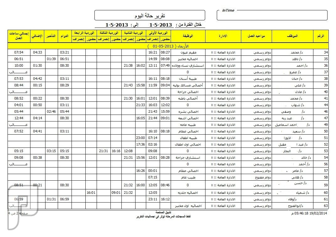 أنظمة الحضور والإنصراف Time Attendance System